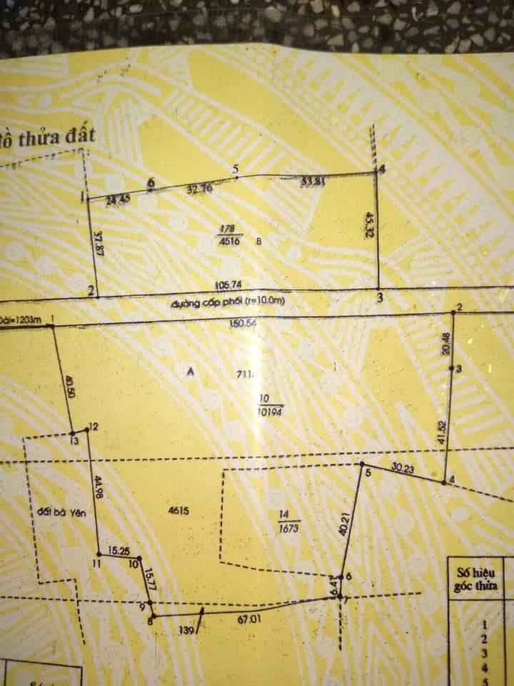 Bán đất mẫu sân bay Lộc An